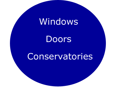 UPVC Doctor Lowestoft Great Yarmouth